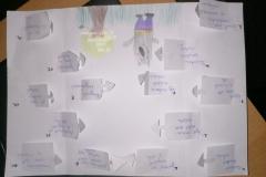 Lapbook-készítése-Két-bolond-százat...-Angyal-Vivien-4.-b